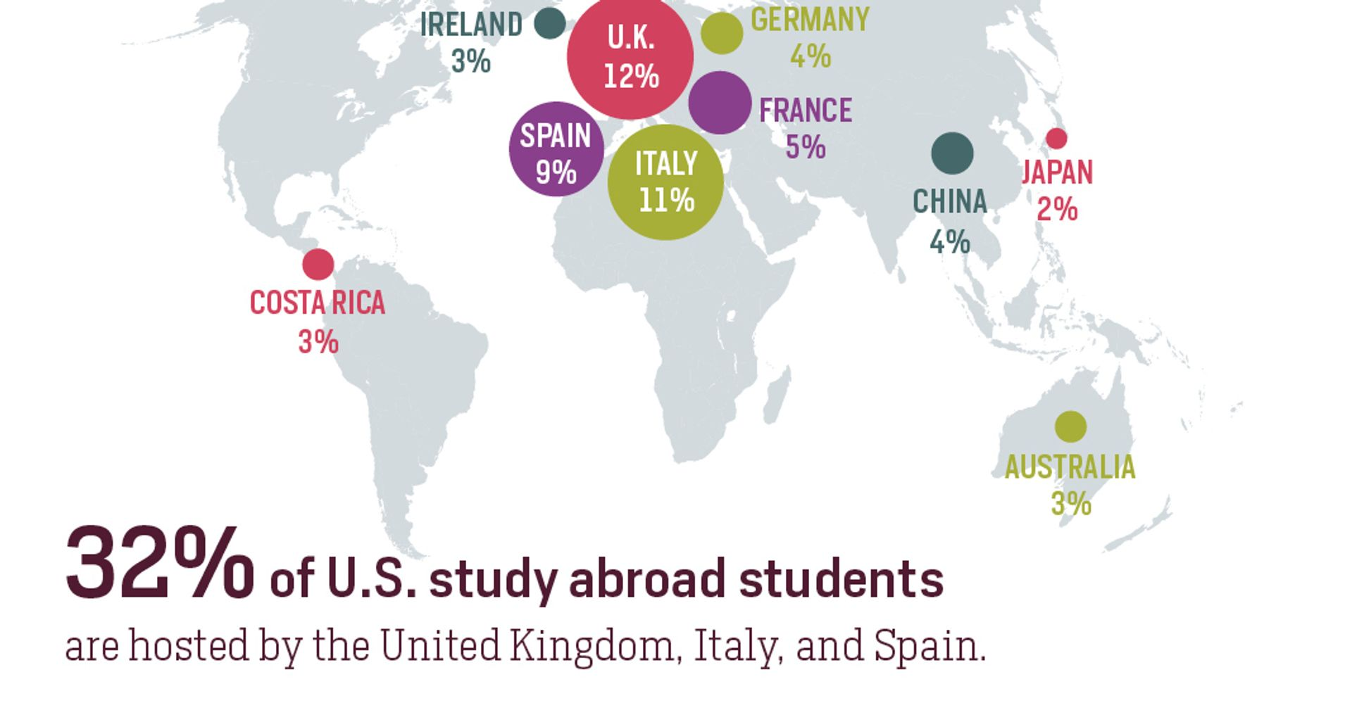 College Study Abroad | CIEE