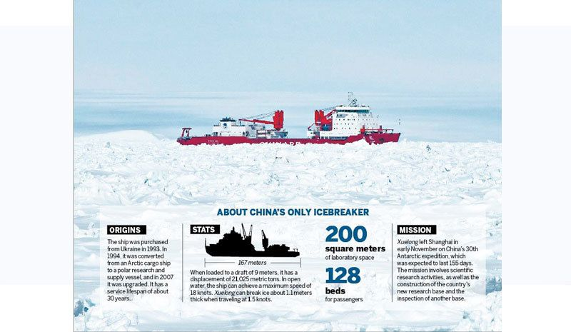 7e56a38e97 Who Owns Arctic Resources? | HuffPost