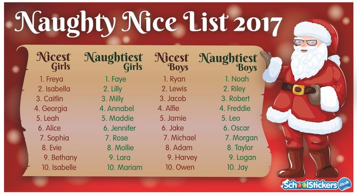 Baby Names Santa S Lists Of Naughty And Nice Children S Names Revealed In The Lead Up To Christmas Huffpost Uk Parents