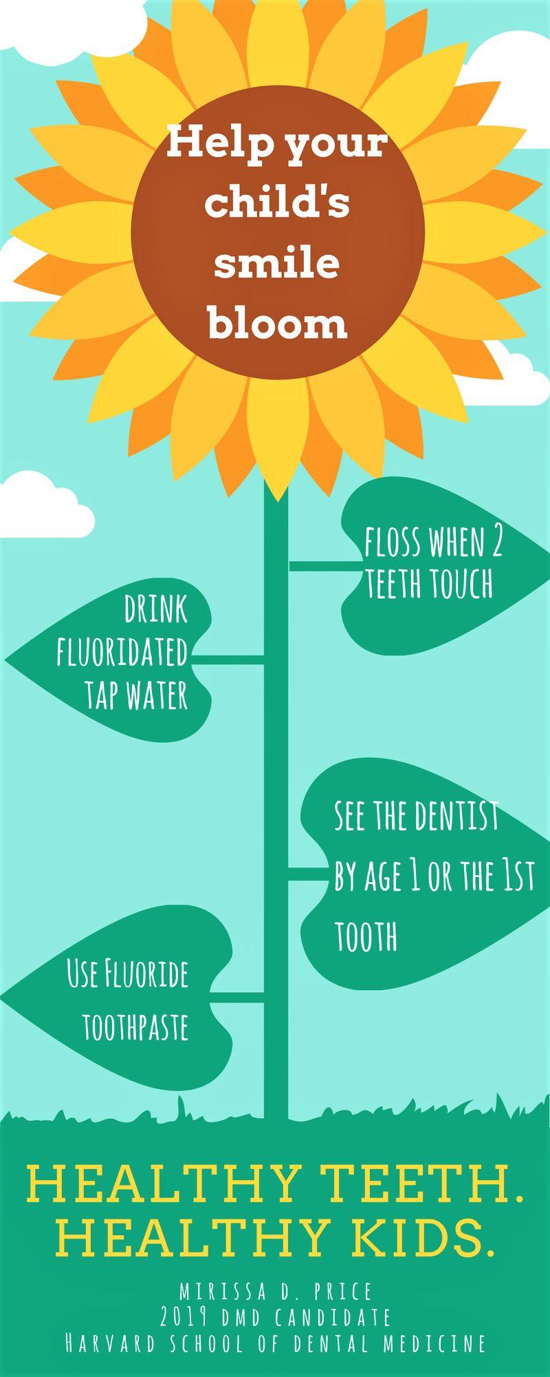 Dental Health Tips for Kids: Help Your Child\'s Smile Bloom | HuffPost