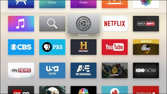 Apple TV and similar devices make apps available across all other devices, from laptops to pads to phones, providing the port