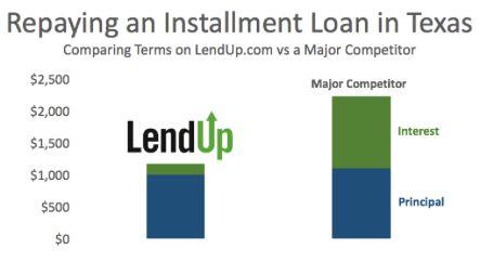 LendUp terms versus competitors in Texas
