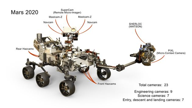 NASA's New Rover 2020 Will Search For Signs Of Ancient Life On