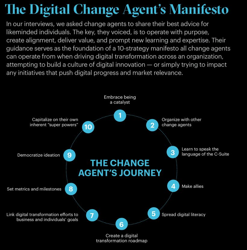 The Digital Change Agent's Manifesto
