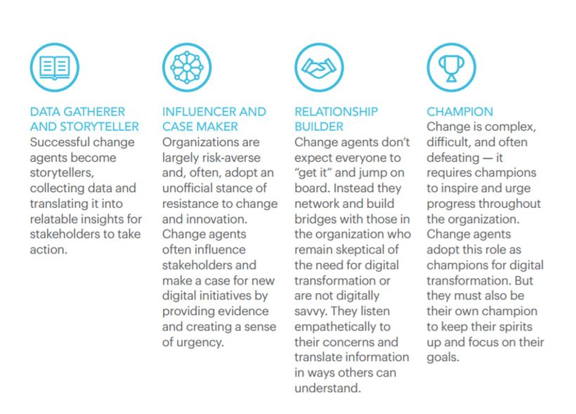 The Critical Role of Change Agents