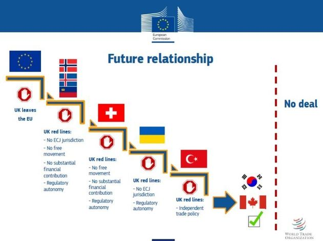 Hard Brexit Explained In One 'Killer Graphic' – How The EU Ridiculed Theresa May's 'Red