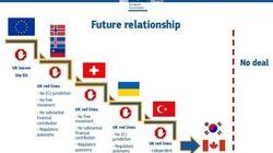 """""""Killer-Graphik"""": Dieser Zettel der EU setzt Großbritannien unter Druck"""