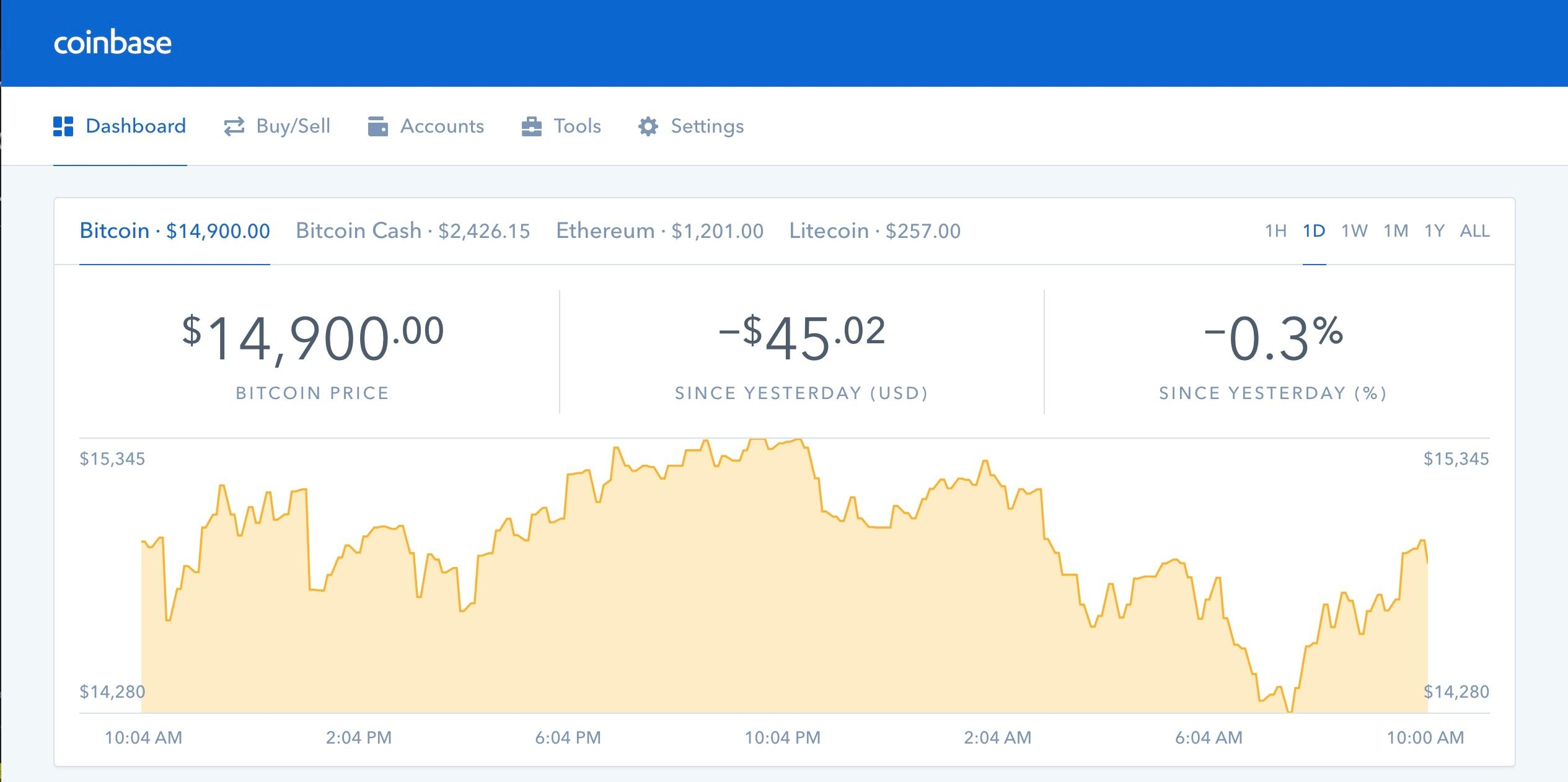 A Biased View of Coinbase To Poloniex