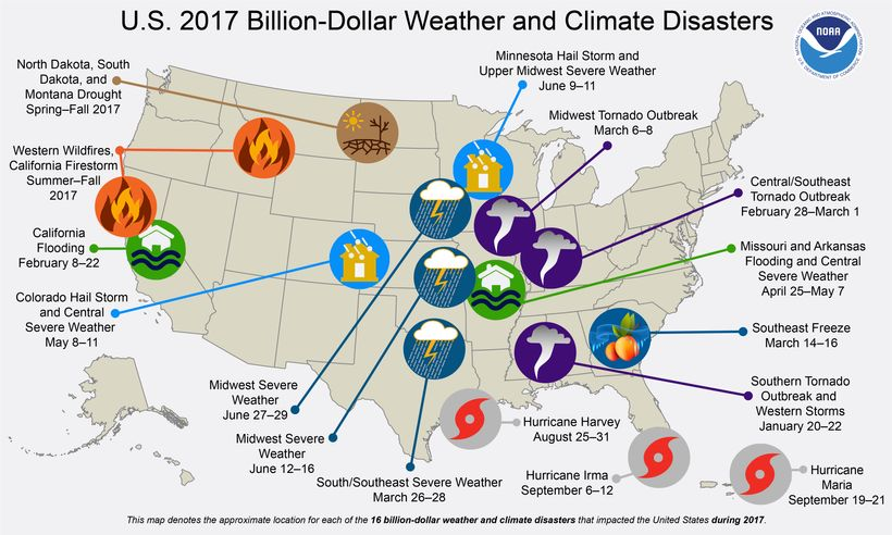 """<a rel=""""nofollow"""" href=""""https://www.ncdc.noaa.gov/billions/"""" target=""""_blank"""">U.S. Billion-Dollar Weather and Climate Disaster"""
