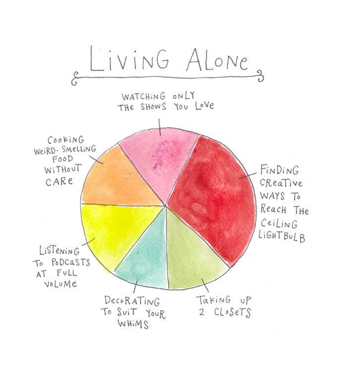 This is solo living in a nutshell, by artist Mari Andrew.