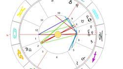 Astrologische Januarvision: Liebe und