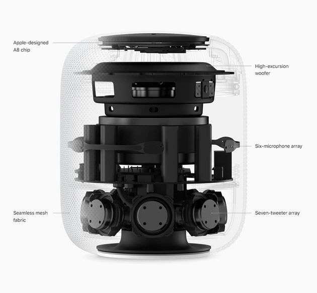 The HomePod Smart Speaker Shows The Best and Worst of Apple – HuffPost