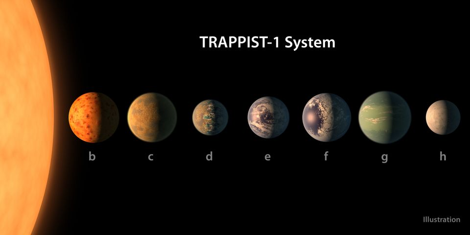 What Hope Do Planets Outside Of Our Solar System Offer For Those Facing The End Of The