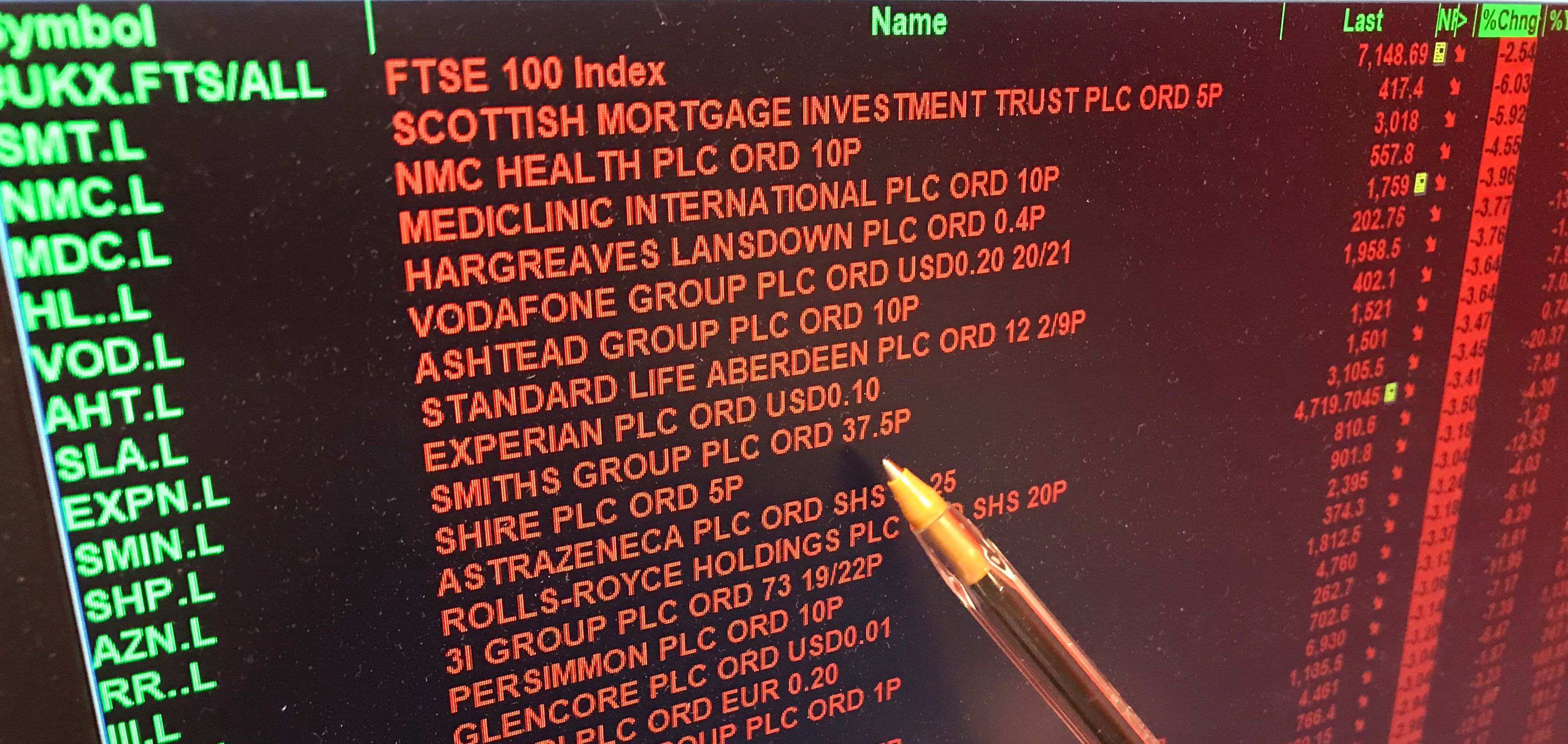 A screen showing the prices on the London Stock Exchange turns red as the FTSE 100 Index crashed on opening by more than 230 points to 7,104.94 as inflation fears continue to rock global markets. (Photo by PA Images via Getty Images)