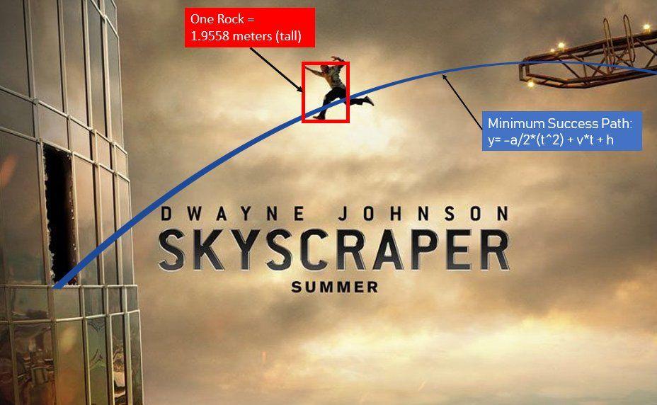 이과생들이 영화 포스터 속 '낙하속도'를 계산해버렸다