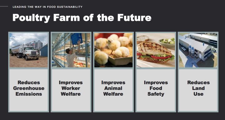 "The second image on the slide, over the words ""Improves Worker Welfare,"" shows the so-called basket towers for raising broile"