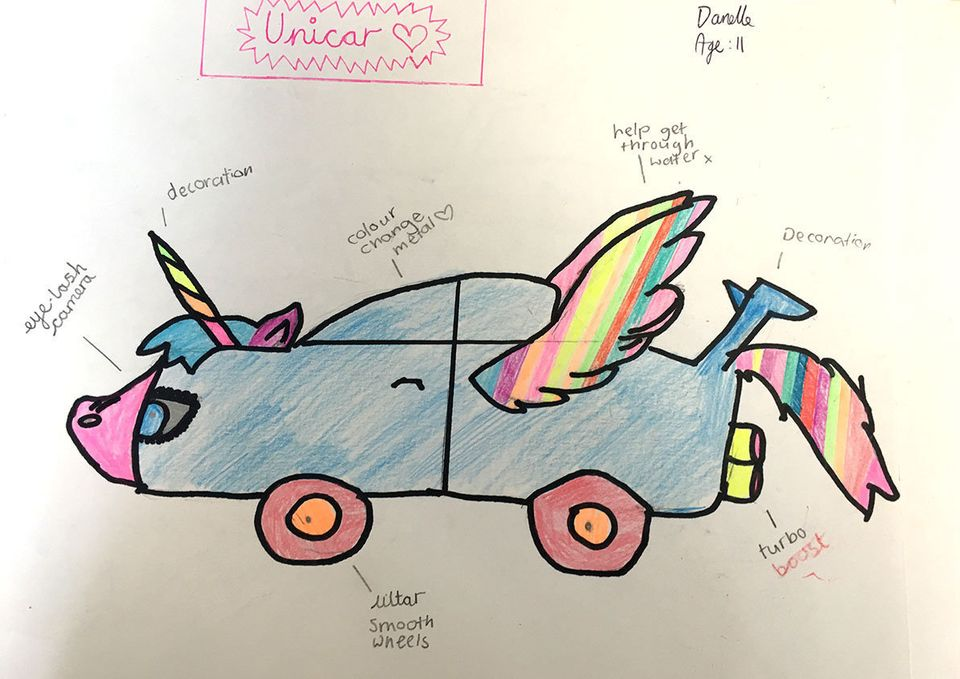 Kids Drawings Of The Cars Of The Future Show How Forward