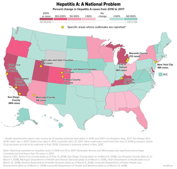 America Has A Massive Hepatitis A Problem, And No One Is