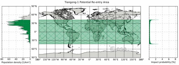 Chinese Space Station Tiangong-1 Expected To Crash To Earth In Coming