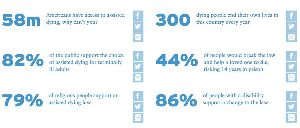 Statistics published by Dignity in