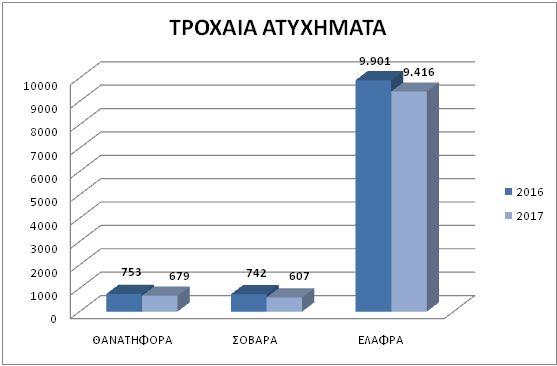 Αύξηση σε κλοπές και διαρρήξεις σύμφωνα με τα στοιχεία της ΕΛ.ΑΣ: Γιατί πρέπει να