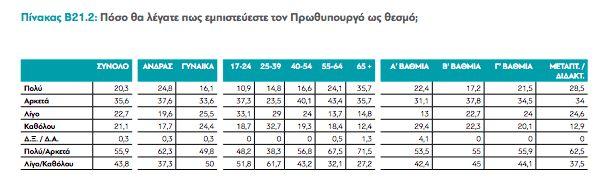 Τι πιστεύουν οι Ελληνίδες (και γιατί μας ενδιαφέρει