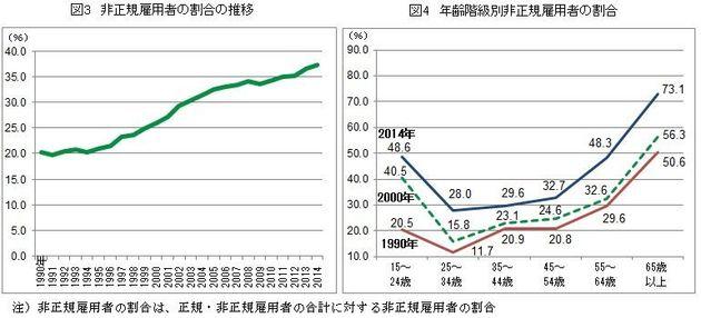 아베의 '동일노동 동일임금'에는 '사회주의적'이라는 비판이