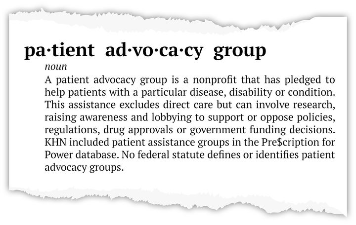 Patient Advocacy Groups Take In Millions From Drugmakers  Is