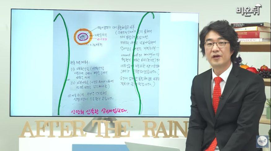 홍혜걸 의사와 성형외과 전문의가 설명한 한예슬의 상태