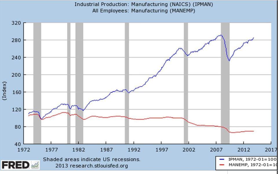 Πίνακας της Federal Reserve Bank σύμφωνα...