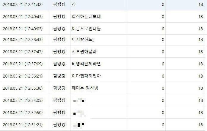 한국사이버성폭력대응센터가 '18원 후원금' 보낸 '익명'의 후원자에게 충고를