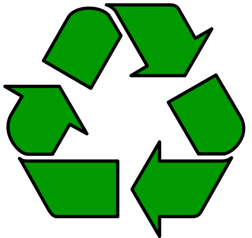 What Do The Different Recycling Symbols Actually