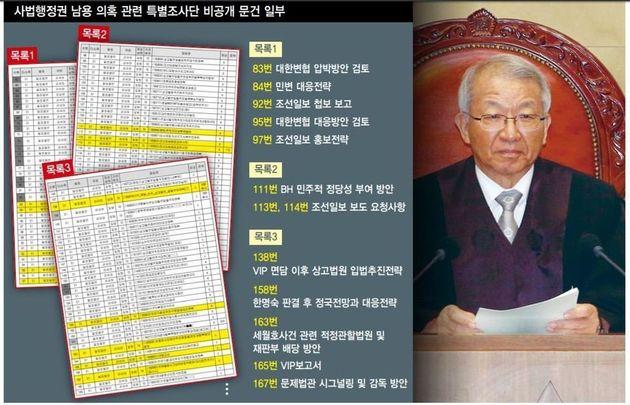 '양승태 대법원'은 세월호 재판 배당에도 관여한