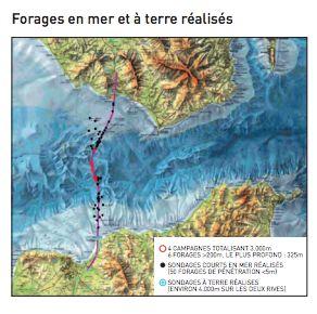 Le projet de tunnel entre le Maroc et l'Espagne toujours sur les