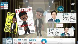 SBS의 교육감 선거 개표 코너가 사람들을