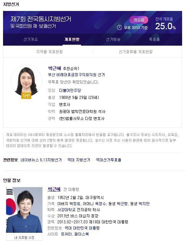 이번 선거에 당선된 박근혜가