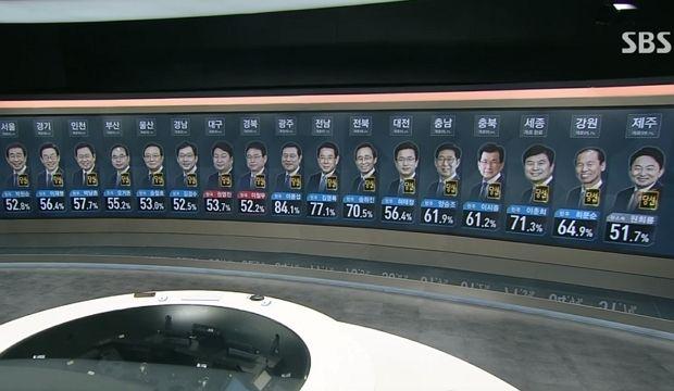 SBS 뉴스 6.13 지방선거 특집방송 갈무리