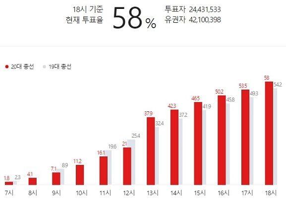 포털사이트 Daum 4.13 국회의원선거 특별페이지 갈무리