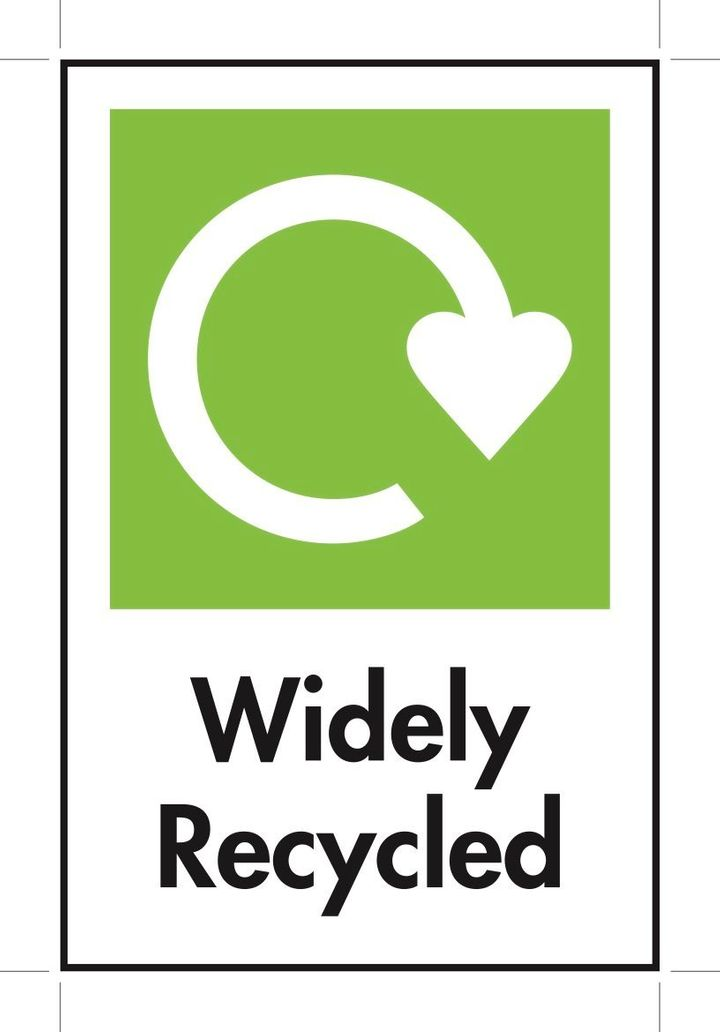 What Do The Different Recycling Symbols Actually Mean
