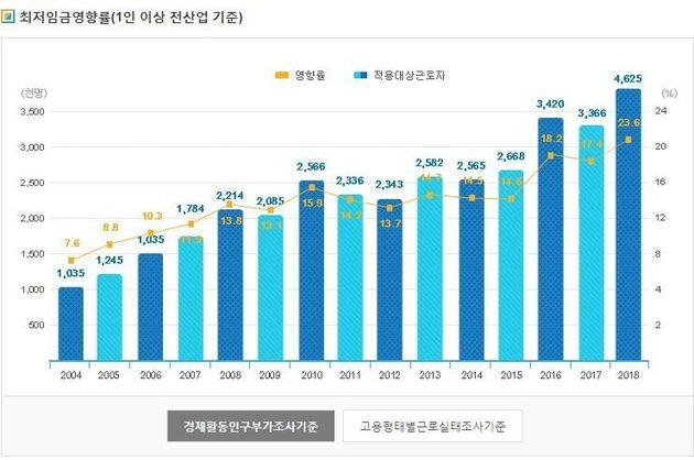 한국은 어쩌다가 로봇에 안전한 나라가