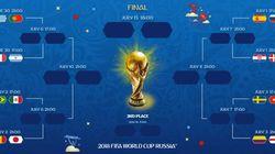 Coupe du monde 2018: Voici le tableau des huitièmes de