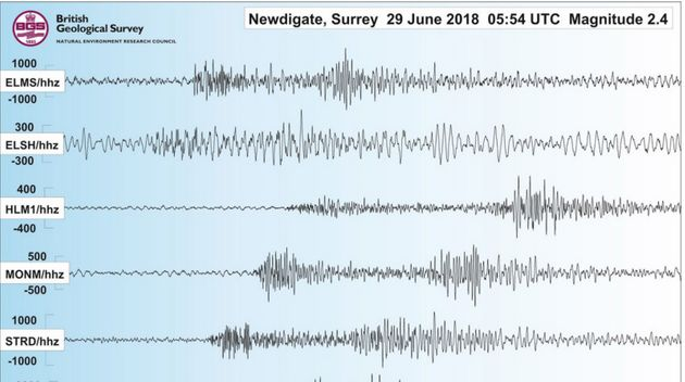 A graph from the British Geological Society showing the magnitude 2.4 tremor on