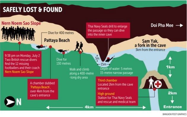 태국 동굴에 폭우가 예보됐고, 구조 옵션은 '매우 위험한' 다이빙만