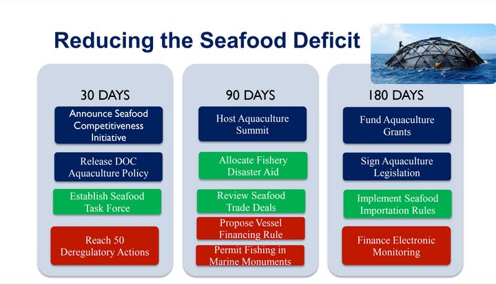 This slide was part of a presentation by Rear Adm. Timothy Gallaudet, acting administrator of the National Oceanic and Atmosp
