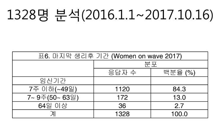 한국 여성 1328명에게 '임신중단약' 보내준 네덜란드 NGO 설립자 산부인과 의사를