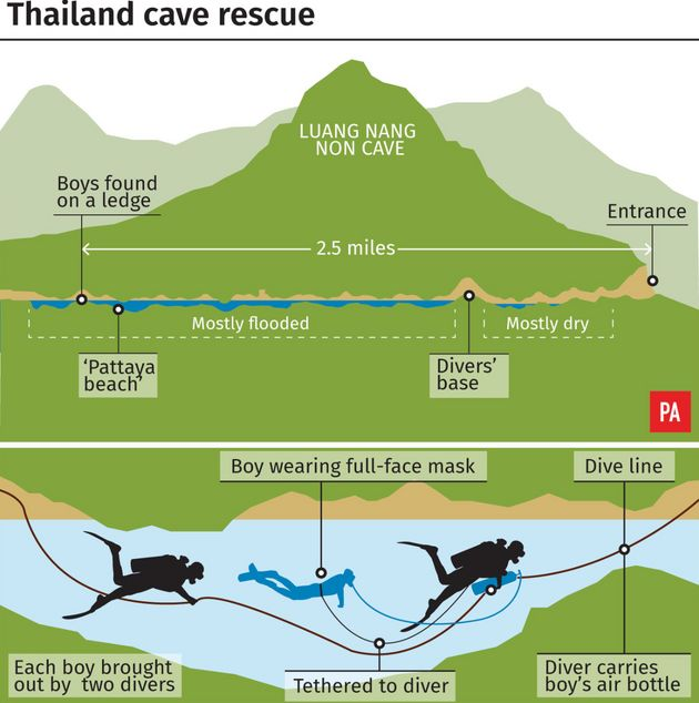 Thailand Cave Rescue: All 12 Boys And Coach Rescued From Flooded