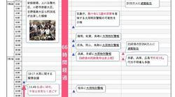 일본 폭우 늑장 대응한 아베의 '사라진 66시간'에 비판이