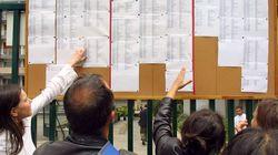 Benghabrit: Les résultats du bac ne seront pas affichés avant le 20