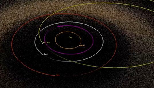 """L'observatoire de l'Oukaimeden annonce la découverte avec la NASA d'un """"astéroïde binaire potentiellement dangereux"""" pour la"""