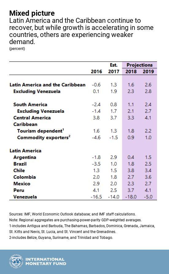 올해 베네수엘라의 물가상승률은 당신의 상상을 훨씬